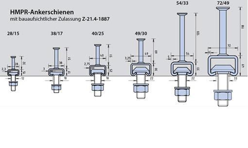 ankertechnik-2